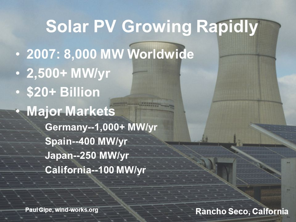 Solar PV Growing Rapidly 2007: 8,000 MW Worldwide 2,500+ MW/yr $20+ Billion Major Markets Germany--1,000+ MW/yr Spain--400 MW/yr Japan--250 MW/yr California--100 MW/yr Rancho Seco, Calfornia Paul Gipe, wind-works.org