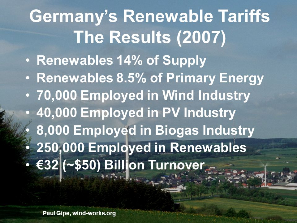 Germanys Renewable Tariffs The Results (2007) Renewables 14% of Supply Renewables 8.5% of Primary Energy 70,000 Employed in Wind Industry 40,000 Employed in PV Industry 8,000 Employed in Biogas Industry 250,000 Employed in Renewables 32 (~$50) Billion Turnover Paul Gipe, wind-works.org