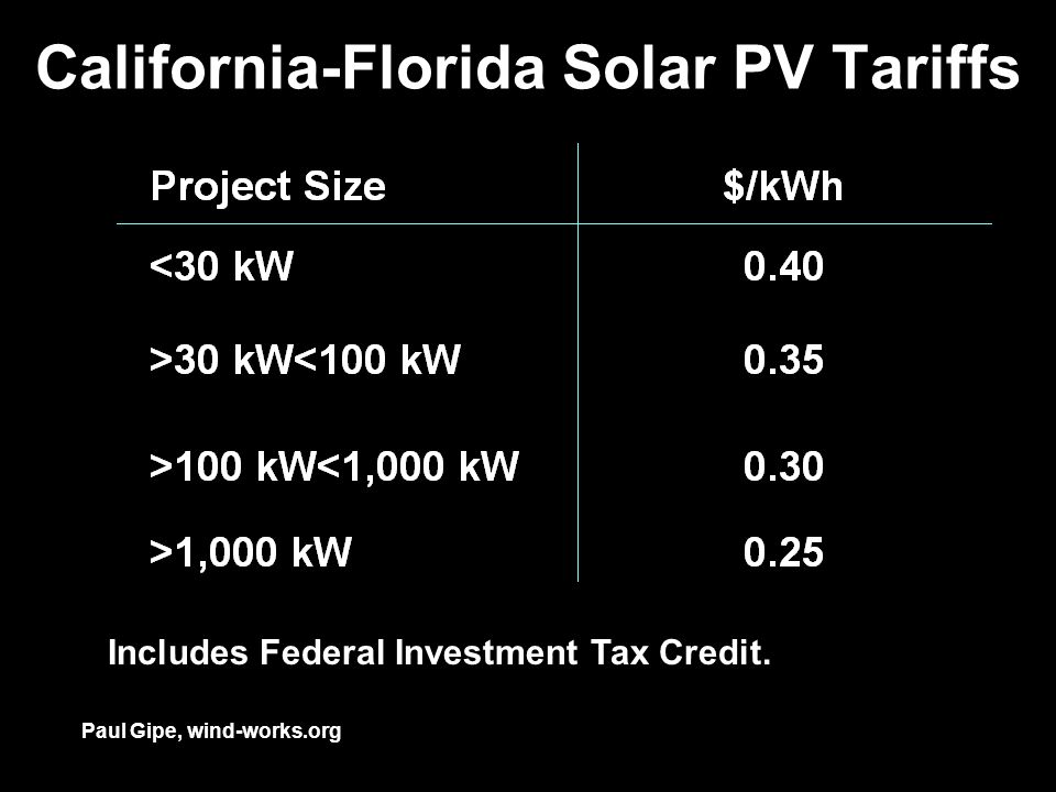 California-Florida Solar PV Tariffs Paul Gipe, wind-works.org Includes Federal Investment Tax Credit.