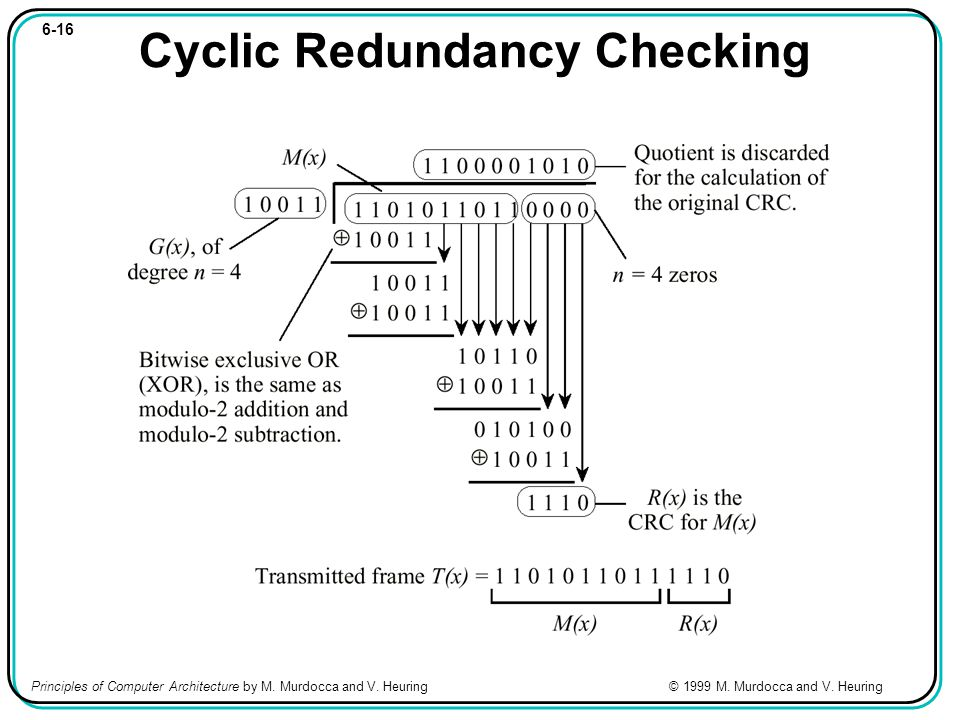 6-16 Cyclic Redundancy Checking Principles of Computer Architecture by M.