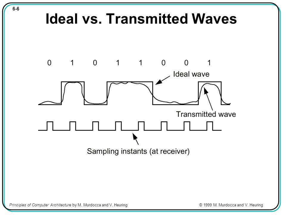 6-7 Transmission Media Transmisson media.
