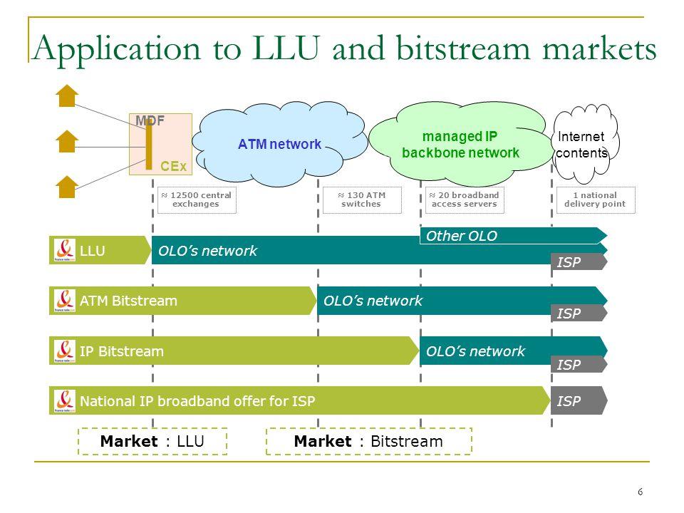6 Application to LLU and bitstream markets Market : LLUMarket : Bitstream ATM network managed IP backbone network Internet contents MDF CEx National I