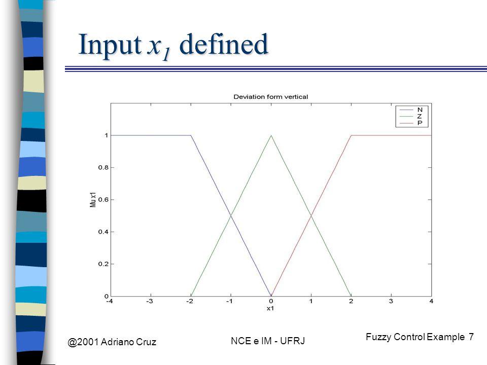 @2001 Adriano Cruz NCE e IM - UFRJ Fuzzy Control Example 7 Input x 1 defined