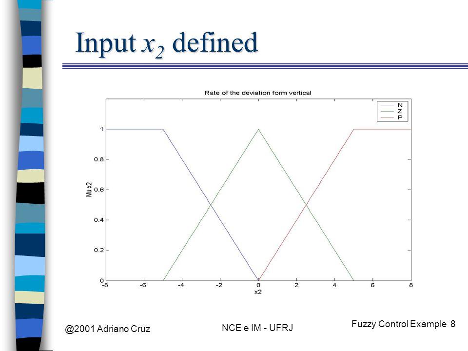 @2001 Adriano Cruz NCE e IM - UFRJ Fuzzy Control Example 8 Input x 2 defined