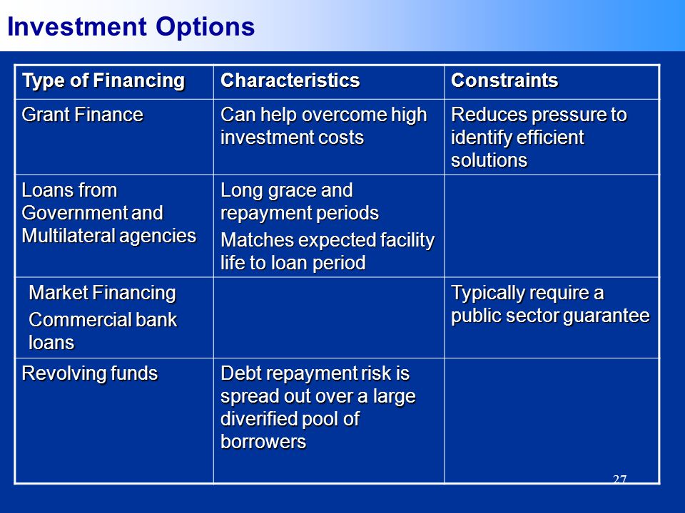 27 Investment Options Type of Financing CharacteristicsConstraints Grant Finance Can help overcome high investment costs Reduces pressure to identify