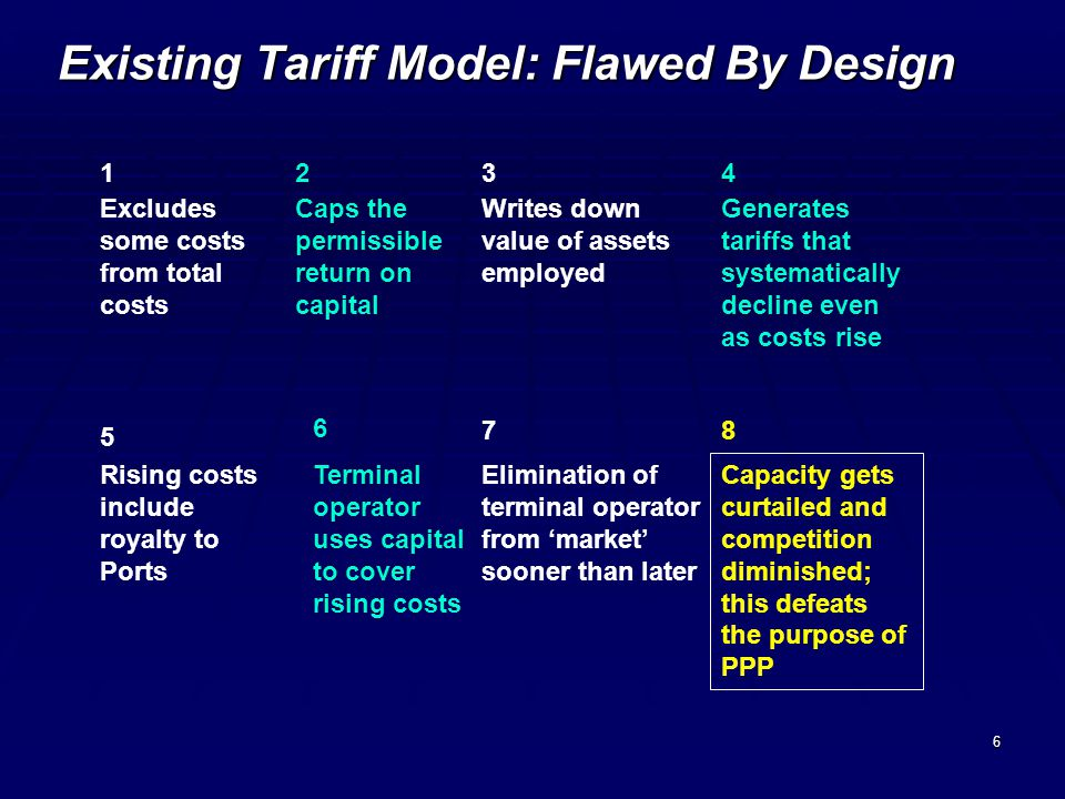 6 Existing Tariff Model: Flawed By Design Excludes some costs from total costs 234 6 7 5 8 1 Caps the permissible return on capital Writes down value of assets employed Generates tariffs that systematically decline even as costs rise Rising costs include royalty to Ports Terminal operator uses capital to cover rising costs Elimination of terminal operator from market sooner than later Capacity gets curtailed and competition diminished; this defeats the purpose of PPP