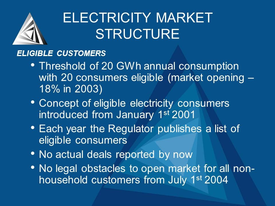 ELECTRICITY MARKET STRUCTURE ELIGIBLE CUSTOMERS Threshold of 20 GWh annual consumption with 20 consumers eligible (market opening – 18% in 2003) Concept of eligible electricity consumers introduced from January 1 st 2001 Each year the Regulator publishes a list of eligible consumers No actual deals reported by now No legal obstacles to open market for all non- household customers from July 1 st 2004