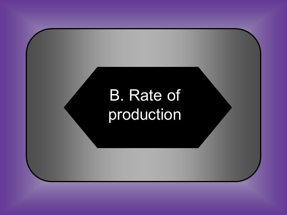 A:B: Cost of producing industrial goods Rate of production #31 Factories changed the way goods were manufactured by increasing the ________.