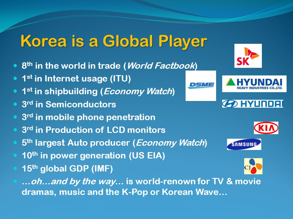 Korea is a Global Player 8 th in the world in trade (World Factbook) 1 st in Internet usage (ITU) 1 st in shipbuilding (Economy Watch) 3 rd in Semicon