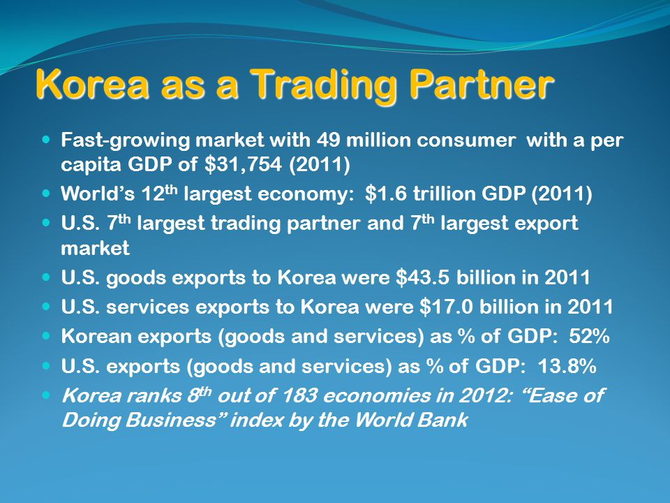 Korea as a Trading Partner Fast-growing market with 49 million consumer with a per capita GDP of $31,754 (2011) Worlds 12 th largest economy: $1.6 tri