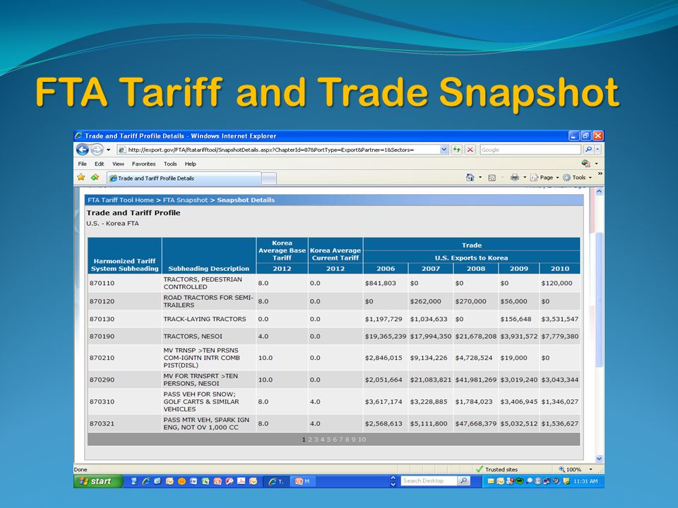 FTA Tariff and Trade Snapshot