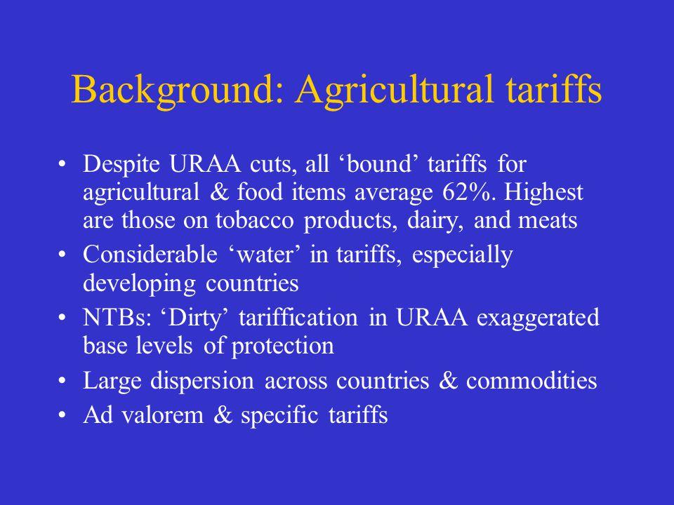 Background: Agricultural tariffs Despite URAA cuts, all bound tariffs for agricultural & food items average 62%.