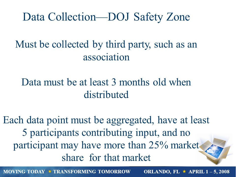 Data CollectionDOJ Safety Zone Must be collected by third party, such as an association Data must be at least 3 months old when distributed Each data point must be aggregated, have at least 5 participants contributing input, and no participant may have more than 25% market share for that market MOVING TODAY TRANSFORMING TOMORROWORLANDO, FL APRIL 1 – 5, 2008
