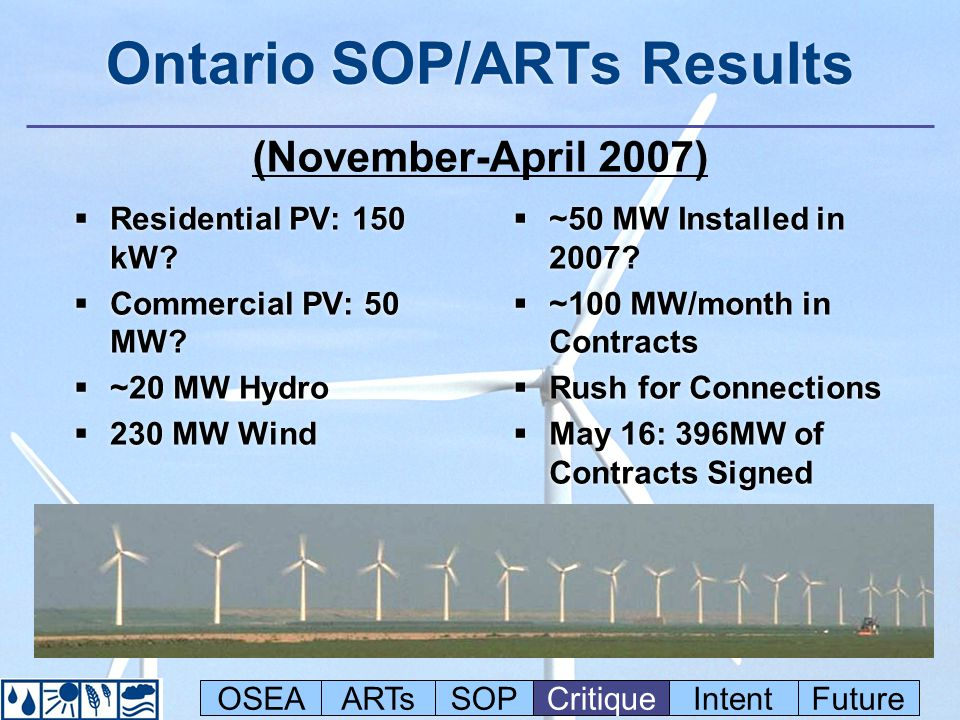 Ontario SOP/ARTs Results Residential PV: 150 kW? Commercial PV: 50 MW? ~20 MW Hydro 230 MW Wind Residential PV: 150 kW? Commercial PV: 50 MW? ~20 MW H
