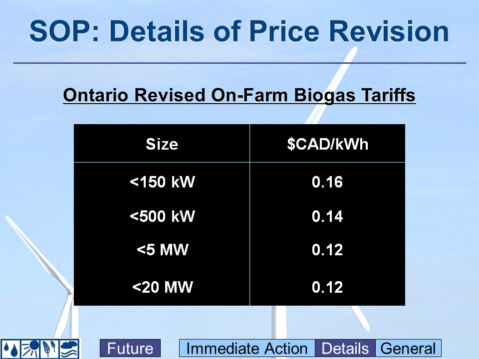 SOP: Details of Price Revision Ontario Revised On-Farm Biogas Tariffs FutureImmediate ActionDetailsGeneral