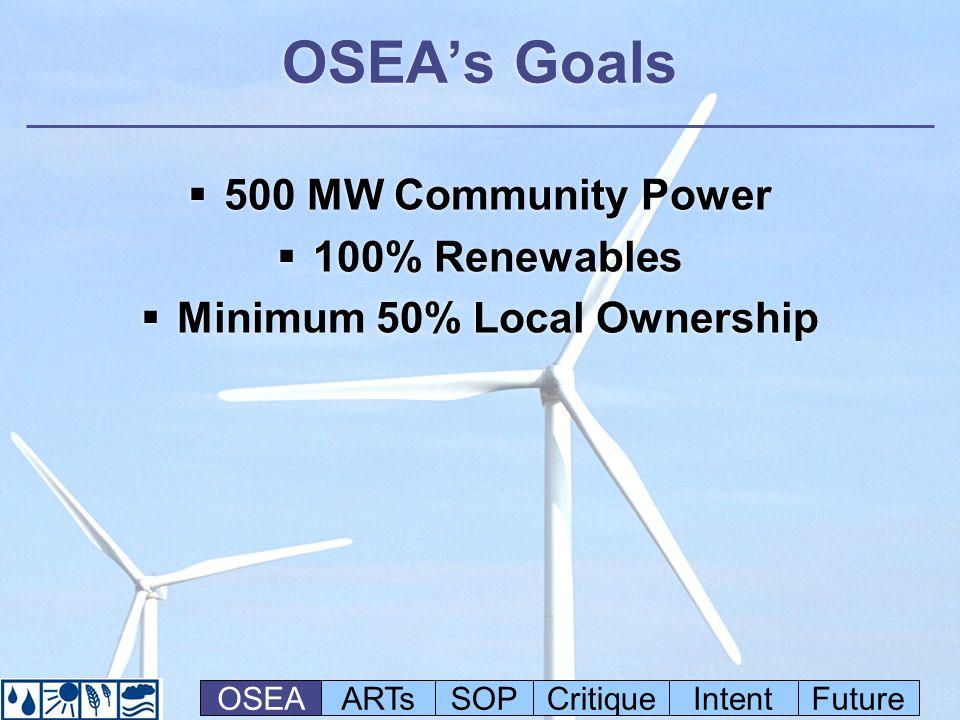 Prices for Wind Energy in Europe OSEAARTsSOPCritiqueIntentFuture