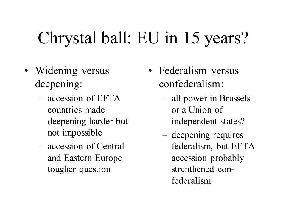 Chrystal ball: EU in 15 years? Widening versus deepening: –accession of EFTA countries made deepening harder but not impossible –accession of Central