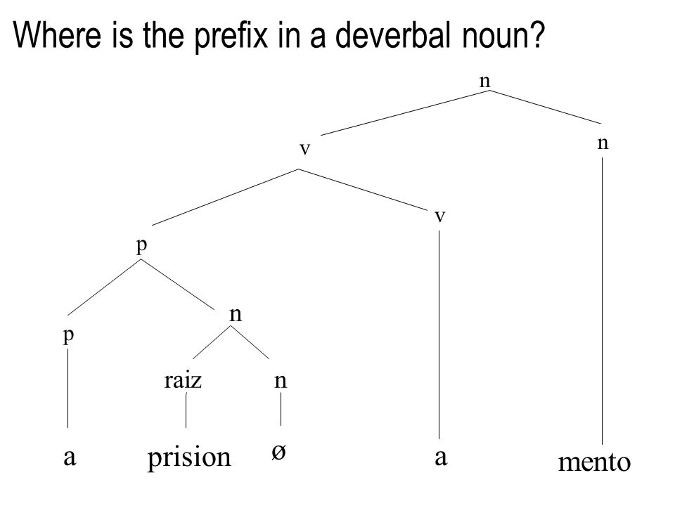 Where is the prefix in a deverbal noun n nraiz prision ø p a p n mento n v a v