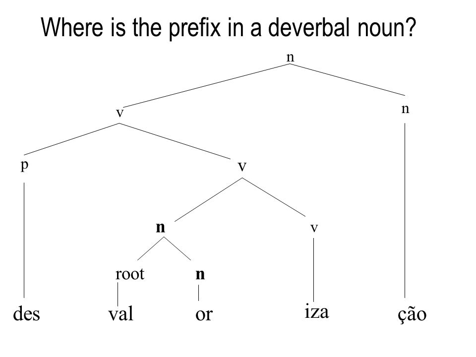 Where is the prefix in a deverbal noun n nroot valor n ção n v des p iza v v