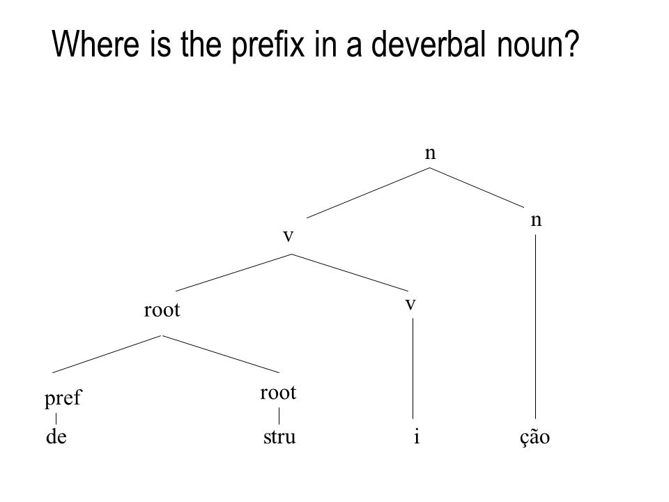 Where is the prefix in a deverbal noun pref root destru v v i n ção n