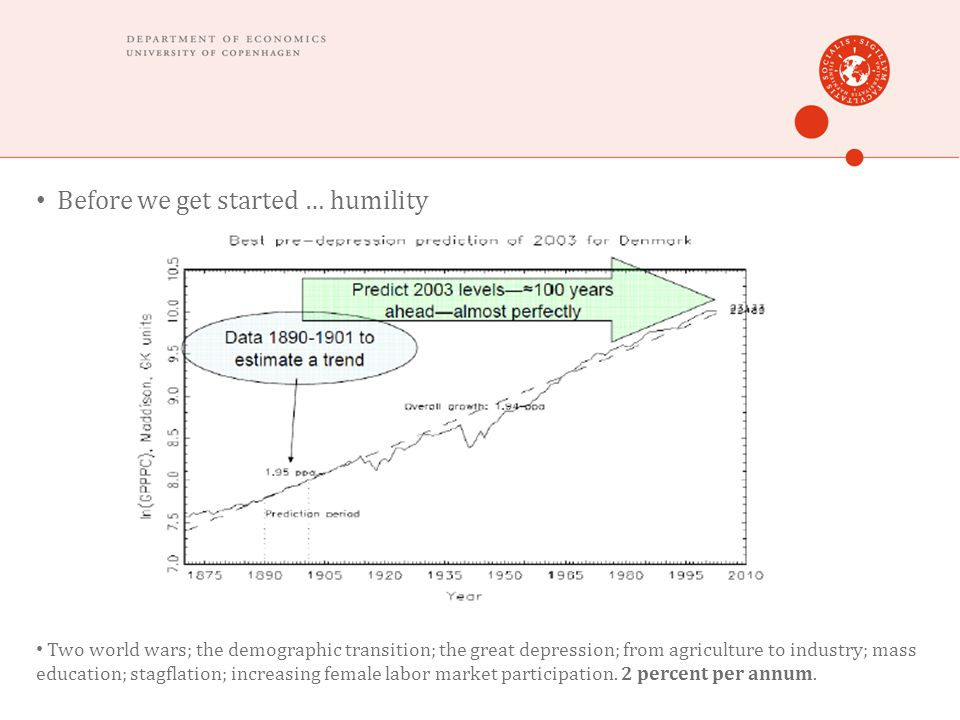 Before we get started … humility Two world wars; the demographic transition; the great depression; from agriculture to industry; mass education; stagflation; increasing female labor market participation.