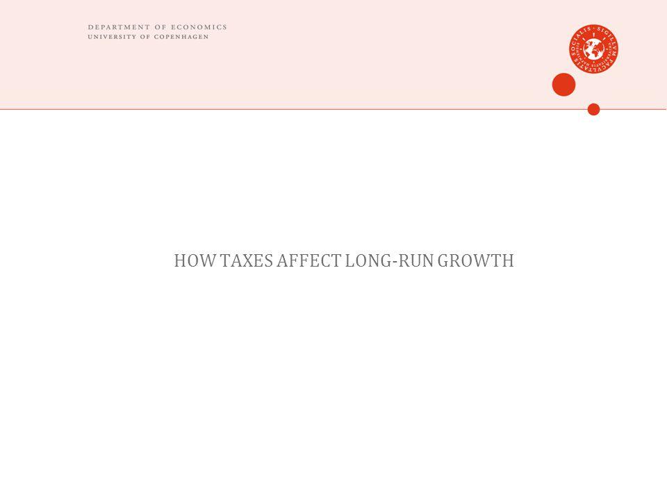 HOW TAXES AFFECT LONG-RUN GROWTH