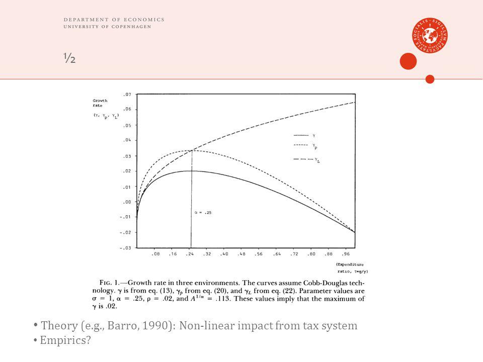 ½ Theory (e.g., Barro, 1990): Non-linear impact from tax system Empirics?