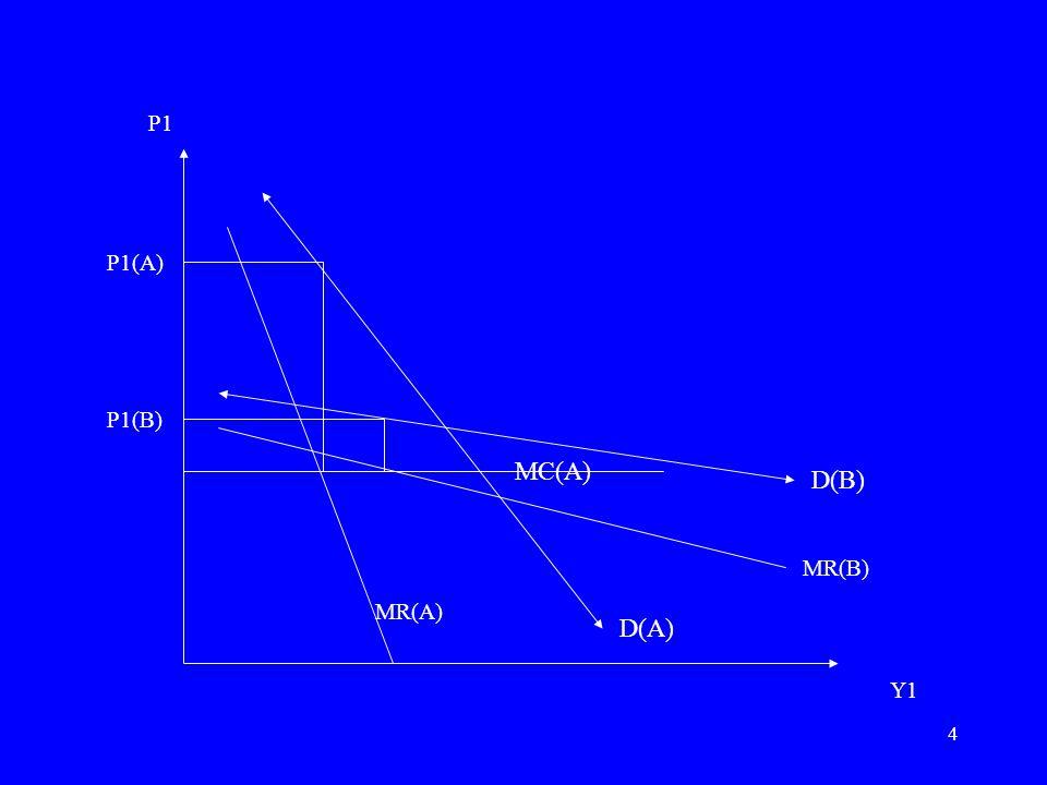 4 P1 Y1 D(B) D(A) MR(B) MR(A) MC(A) P1(A) P1(B)