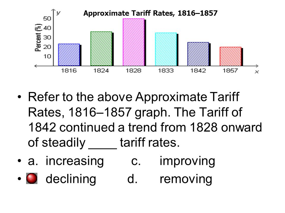 Refer to the above Approximate Tariff Rates, 1816–1857 graph. The Tariff of 1842 continued a trend from 1828 onward of steadily ____ tariff rates. a.i
