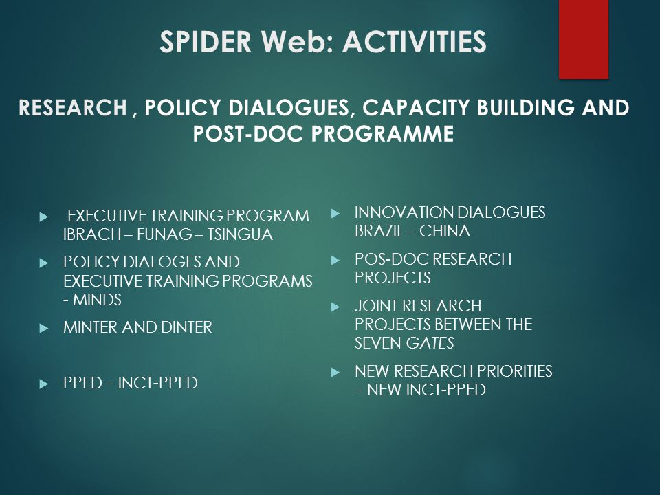 SPIDER Web: ACTIVITIES RESEARCH, POLICY DIALOGUES, CAPACITY BUILDING AND POST-DOC PROGRAMME EXECUTIVE TRAINING PROGRAM IBRACH – FUNAG – TSINGUA POLICY DIALOGES AND EXECUTIVE TRAINING PROGRAMS - MINDS MINTER AND DINTER PPED – INCT-PPED INNOVATION DIALOGUES BRAZIL – CHINA POS-DOC RESEARCH PROJECTS JOINT RESEARCH PROJECTS BETWEEN THE SEVEN GATES NEW RESEARCH PRIORITIES – NEW INCT-PPED