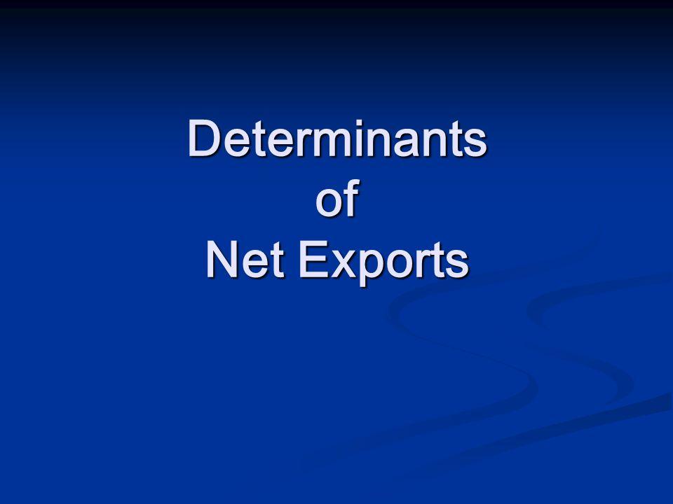 Determinants of Net Exports