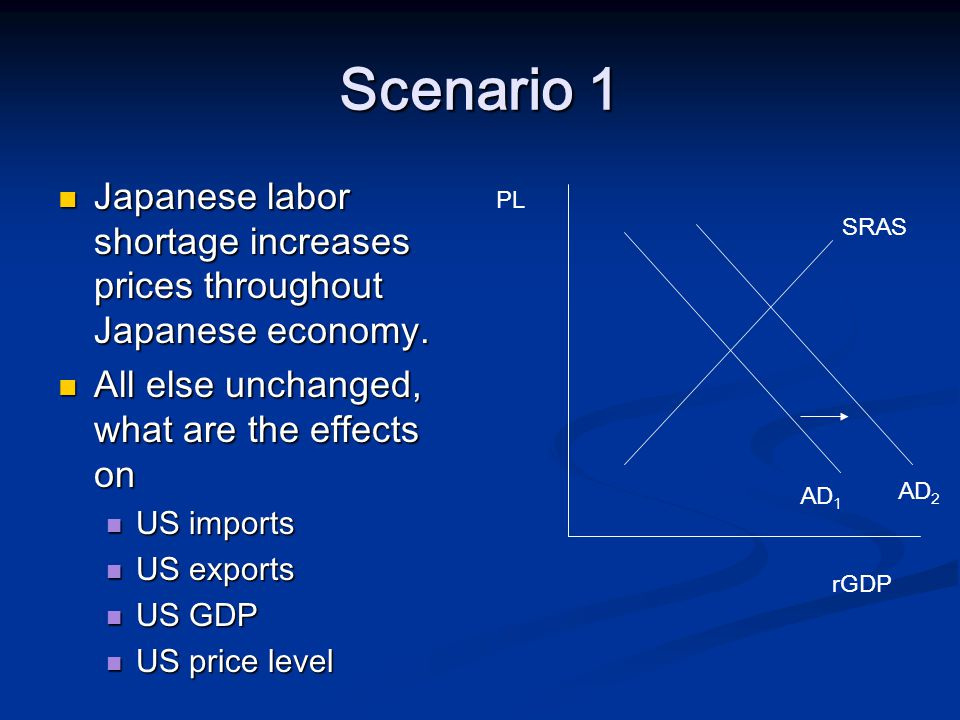 Scenario 1 Japanese labor shortage increases prices throughout Japanese economy.