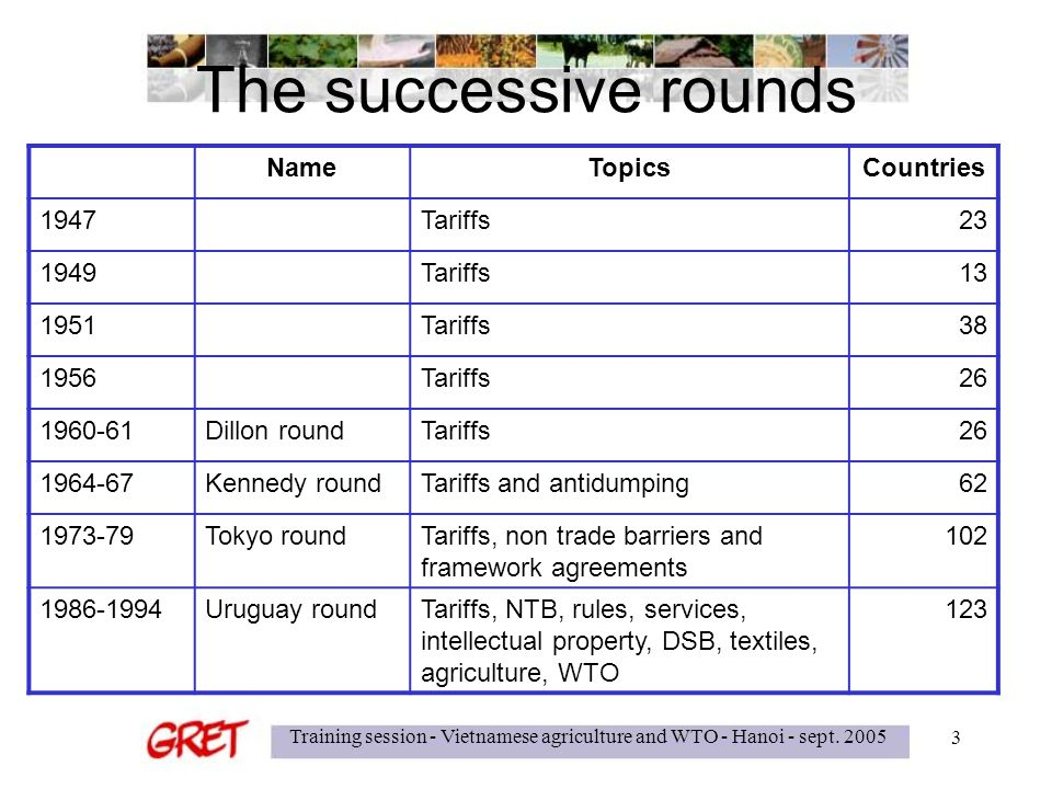 Training session - Vietnamese agriculture and WTO - Hanoi - sept. 2005 3 The successive rounds NameTopicsCountries 1947Tariffs23 1949Tariffs13 1951Tar