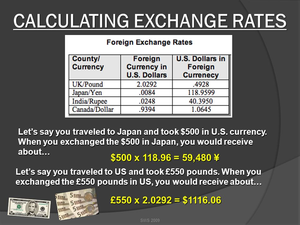 EXCHANGE RATES: QUESTION: What country (America or Mexico) would benefit from a appreciated (strong) U.S.