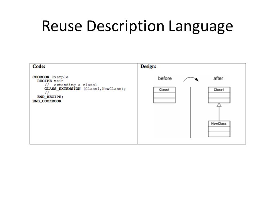 Reuse Description Language