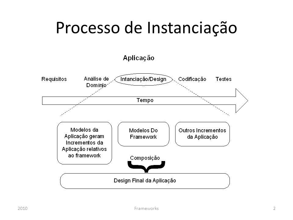 Processo de Instanciação 2010Frameworks2