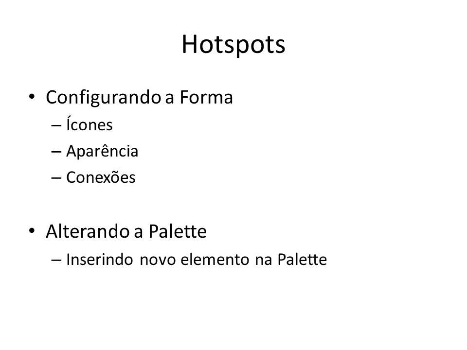 Hotspots Configurando a Forma – Ícones – Aparência – Conexões Alterando a Palette – Inserindo novo elemento na Palette