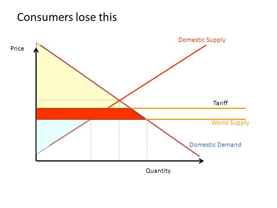 Consumers lose this Domestic Supply Domestic Demand Quantity Price World Supply Tariff