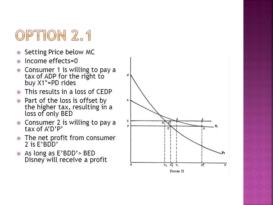 Setting Price below MC Income effects=0 Consumer 1 is willing to pay a tax of ADP for the right to buy X1*=PD rides This results in a loss of CEDP Par