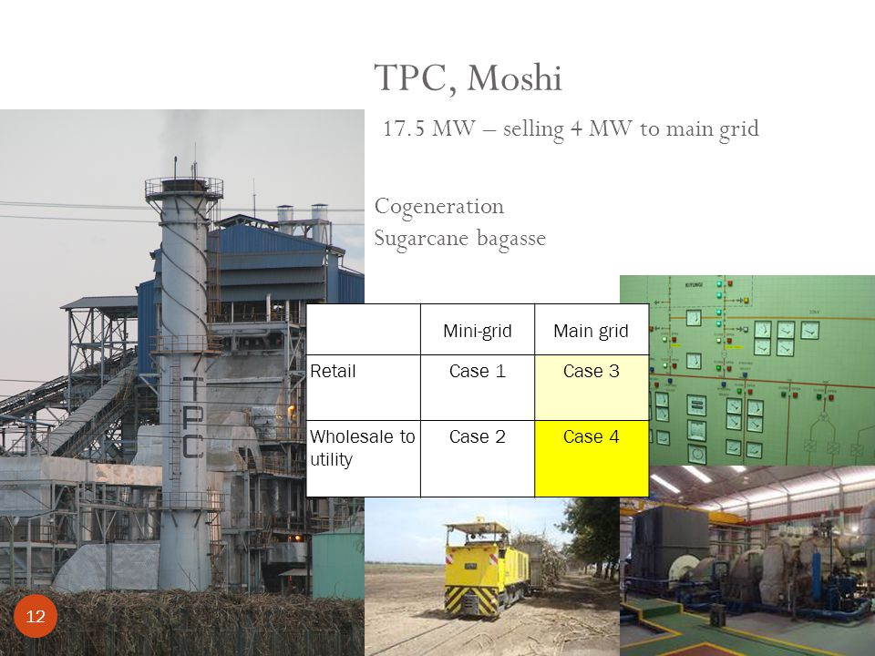 TPC, Moshi 17.5 MW – selling 4 MW to main grid Cogeneration Sugarcane bagasse 12 Mini-gridMain grid RetailCase 1Case 3 Wholesale to utility Case 2Case 4