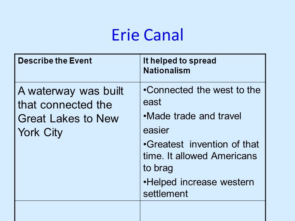Describe the EventIt helped to spread Nationalism A waterway was built that connected the Great Lakes to New York City Connected the west to the east Made trade and travel easier Greatest invention of that time.