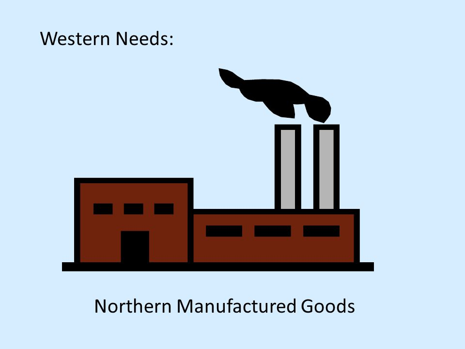 Western Needs: Northern Manufactured Goods