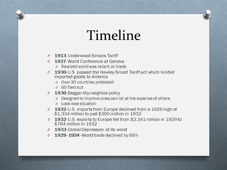 Timeline O 1913- Underwood-Simons Tariff O 1927- World Conference at Geneva O Realized world was reliant on trade O 1930- U.S. passed the Hawley-Smoot