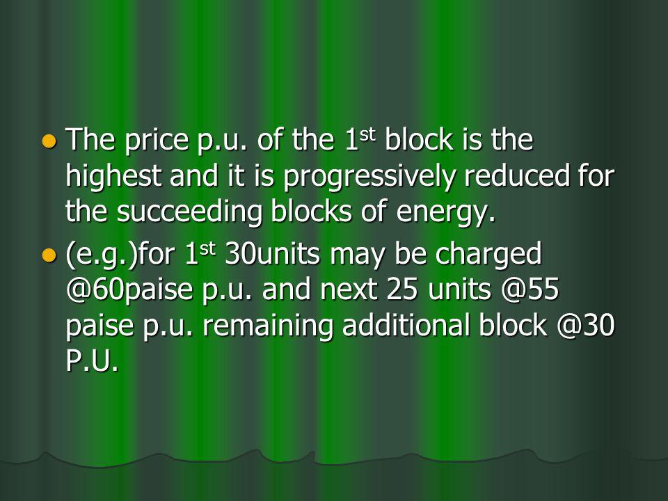 The price p.u.