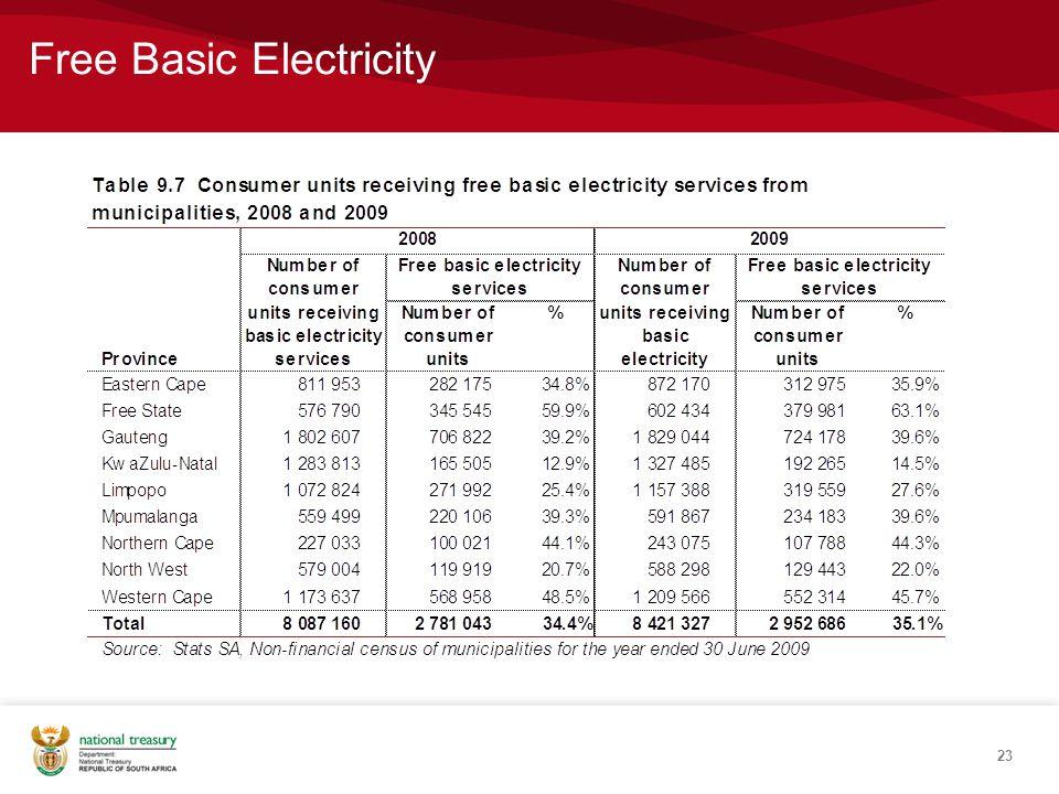 Free Basic Electricity 23