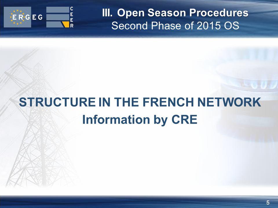 6 III.Open Season Procedures III.