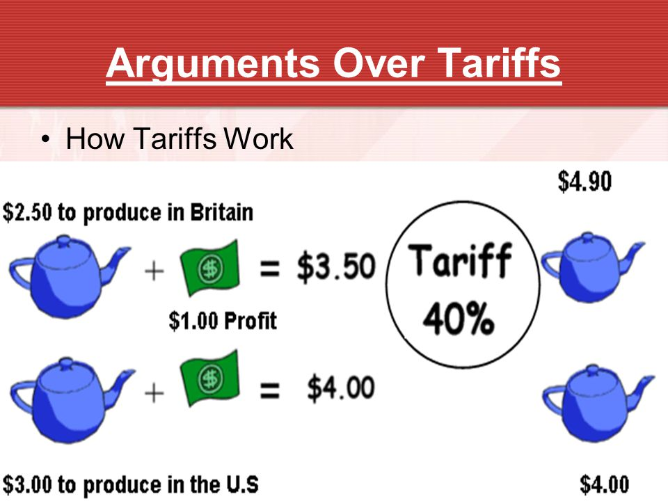 Arguments Over Tariffs How Tariffs Work