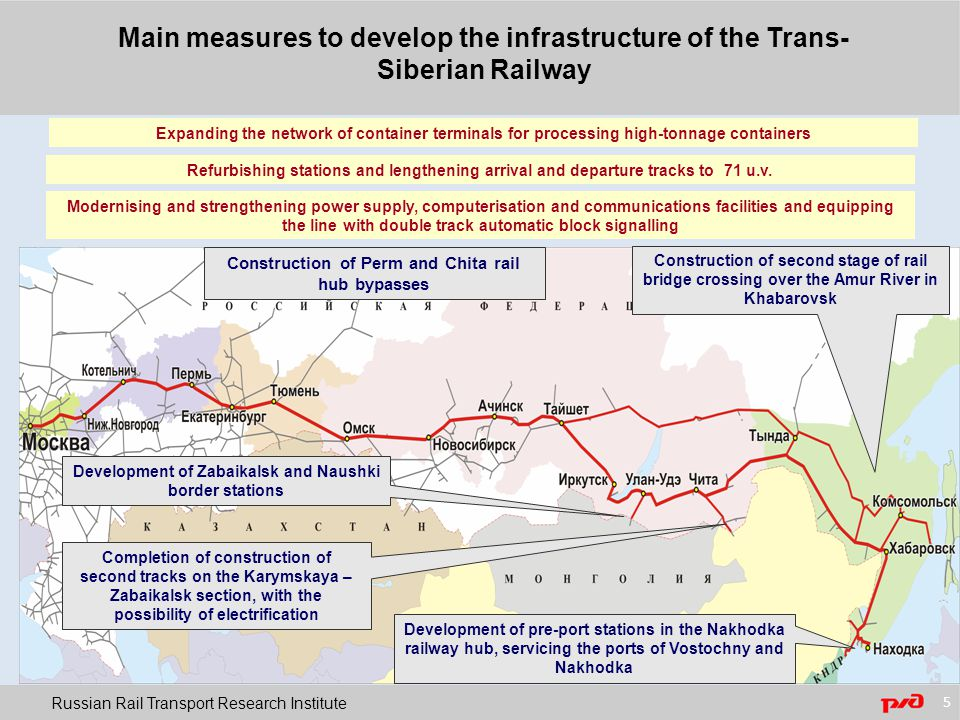 Main measures to develop the infrastructure of the Trans- Siberian Railway Russian Rail Transport Research Institute 5 Development of Zabaikalsk and Naushki border stations Completion of construction of second tracks on the Karymskaya – Zabaikalsk section, with the possibility of electrification Development of pre-port stations in the Nakhodka railway hub, servicing the ports of Vostochny and Nakhodka Construction of second stage of rail bridge crossing over the Amur River in Khabarovsk Expanding the network of container terminals for processing high-tonnage containers Refurbishing stations and lengthening arrival and departure tracks to 71 u.v.