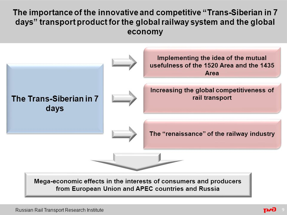 Thank you for your interest! 10 Russian Rail Transport Research Institute