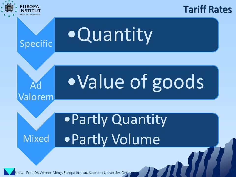 Univ. - Prof. Dr. Werner Meng, Europa Institut, Saarland University, Germany 10 Tariff Rates Specific Quantity Ad Valorem Value of goods Mixed Partly